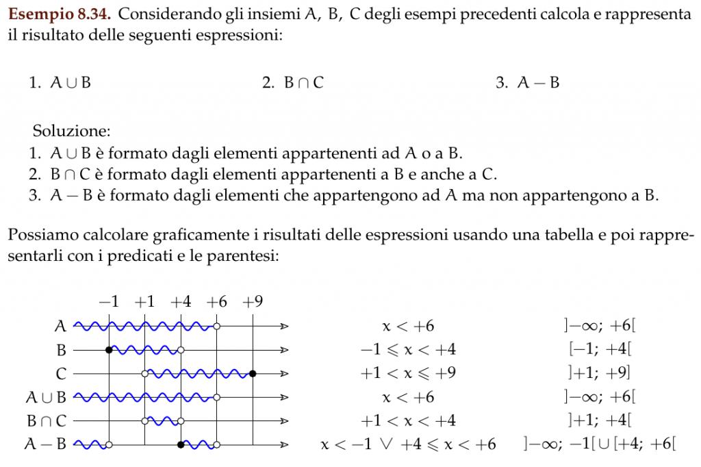 Esercizio sulle operazioni insiemistiche applicate agli intervalli numerici.